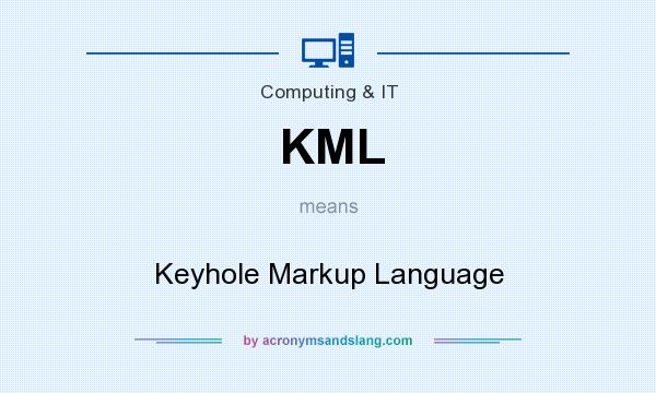 What does KML mean? It stands for Keyhole Markup Language