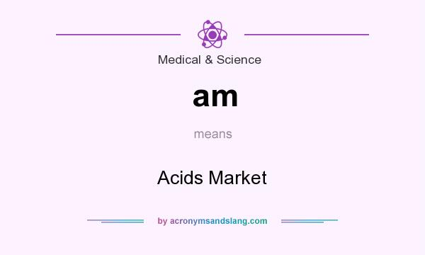 What does am mean? It stands for Acids Market