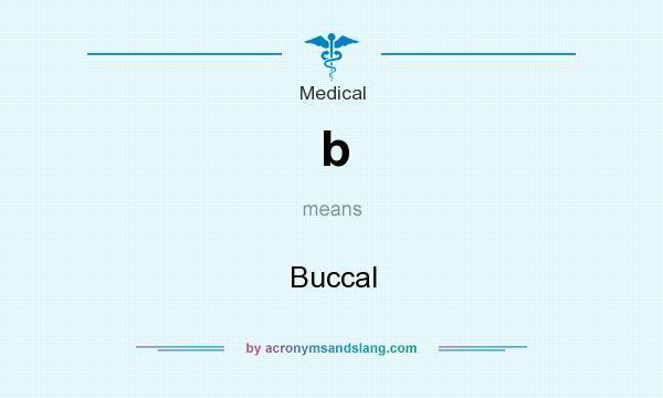 What does b mean? It stands for Buccal