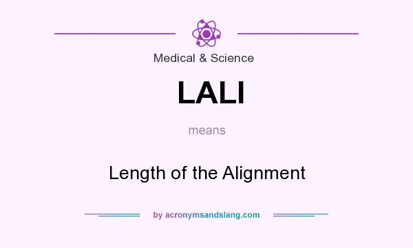 What does LALI mean? It stands for Length of the Alignment