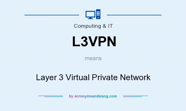 What does L3VPN mean? It stands for Layer 3 Virtual Private Network