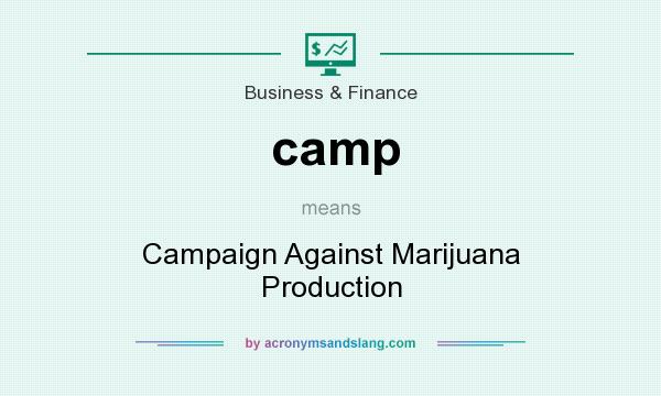 What does camp mean? It stands for Campaign Against Marijuana Production