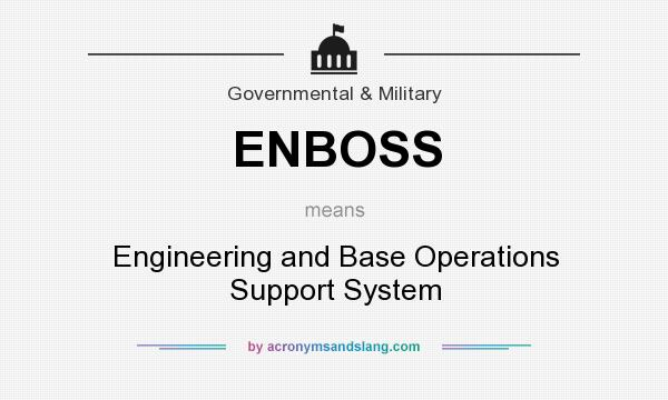 What does ENBOSS mean? It stands for Engineering and Base Operations Support System