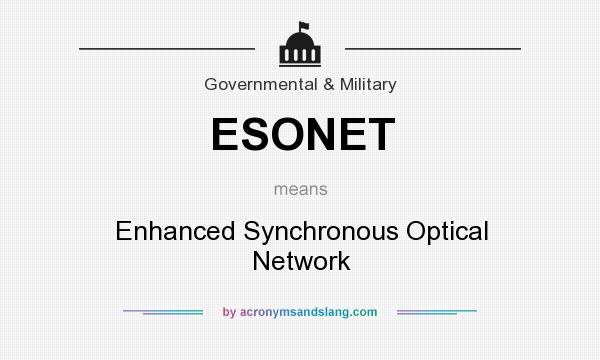 What does ESONET mean? It stands for Enhanced Synchronous Optical Network