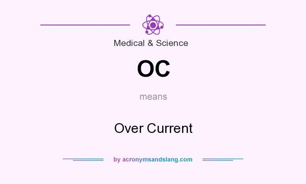 What does OC mean? It stands for Over Current