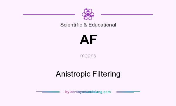 What does AF mean? It stands for Anistropic Filtering