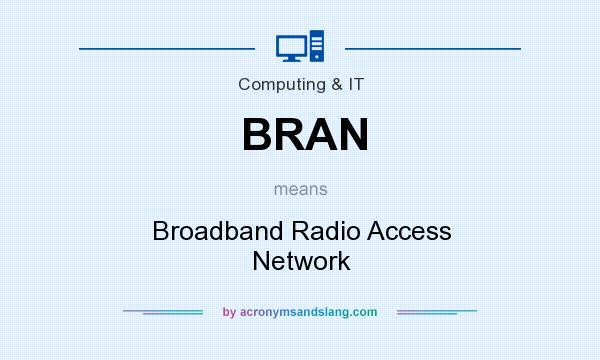 What does BRAN mean? It stands for Broadband Radio Access Network