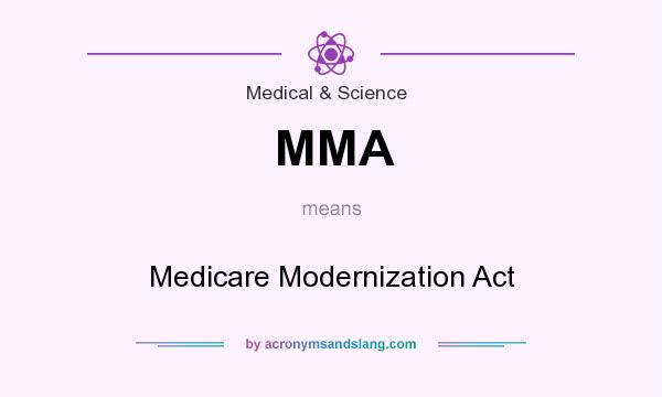 What does MMA mean? It stands for Medicare Modernization Act