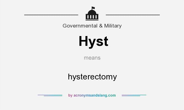What does Hyst mean? It stands for hysterectomy