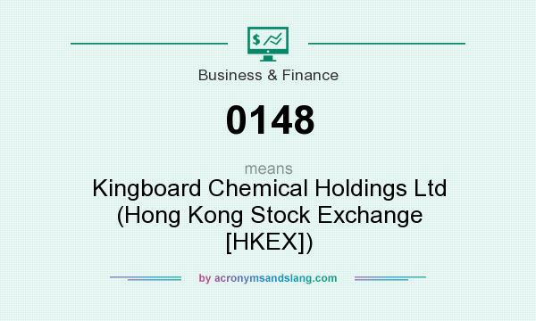 What does 0148 mean? It stands for Kingboard Chemical Holdings Ltd (Hong Kong Stock Exchange [HKEX])