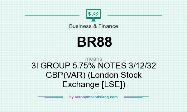 What does BR88 mean? - Definition of BR88 - BR88 stands for