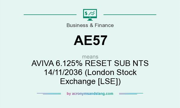 What does AE57 mean? It stands for AVIVA 6.125% RESET SUB NTS 14/11/2036 (London Stock Exchange [LSE])