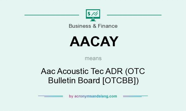 What does AACAY mean? It stands for Aac Acoustic Tec ADR (OTC Bulletin Board [OTCBB])