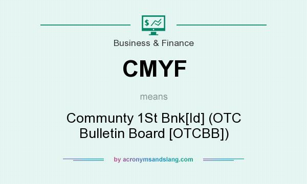What does CMYF mean? It stands for Communty 1St Bnk[Id] (OTC Bulletin Board [OTCBB])