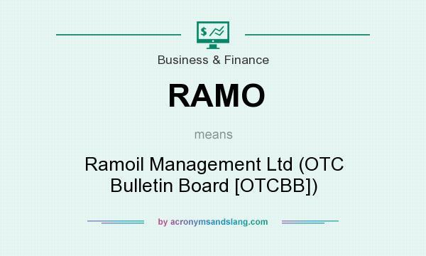 What does RAMO mean? It stands for Ramoil Management Ltd (OTC Bulletin Board [OTCBB])
