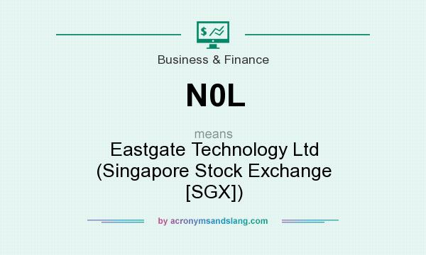 What does N0L mean? It stands for Eastgate Technology Ltd (Singapore Stock Exchange [SGX])
