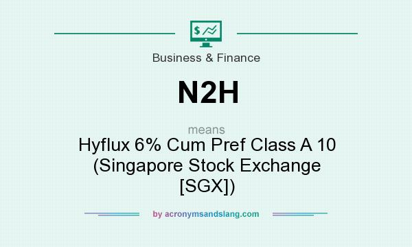 What does N2H mean? It stands for Hyflux 6% Cum Pref Class A 10 (Singapore Stock Exchange [SGX])