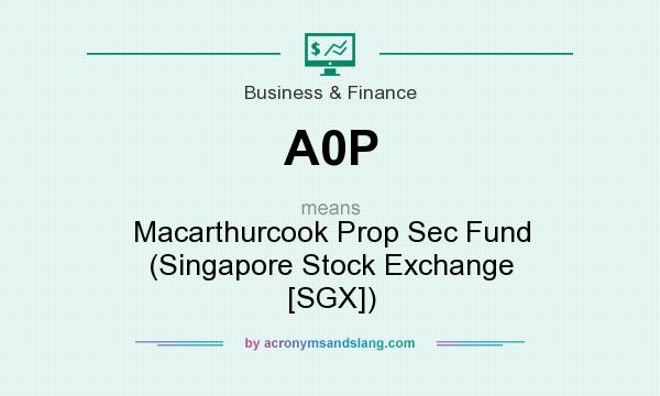 What does A0P mean? It stands for Macarthurcook Prop Sec Fund (Singapore Stock Exchange [SGX])