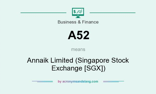 What does A52 mean? It stands for Annaik Limited (Singapore Stock Exchange [SGX])