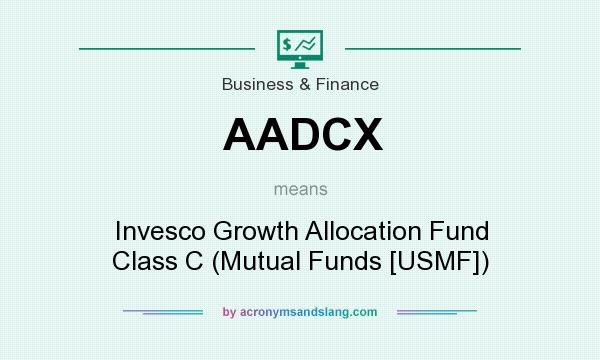 What does AADCX mean? It stands for Invesco Growth Allocation Fund Class C (Mutual Funds [USMF])
