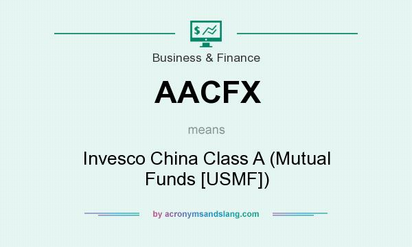 What does AACFX mean? It stands for Invesco China Class A (Mutual Funds [USMF])