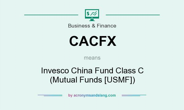 What does CACFX mean? It stands for Invesco China Fund Class C (Mutual Funds [USMF])