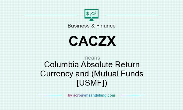 What does CACZX mean? It stands for Columbia Absolute Return Currency and (Mutual Funds [USMF])