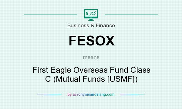 What does FESOX mean? It stands for First Eagle Overseas Fund Class C (Mutual Funds [USMF])