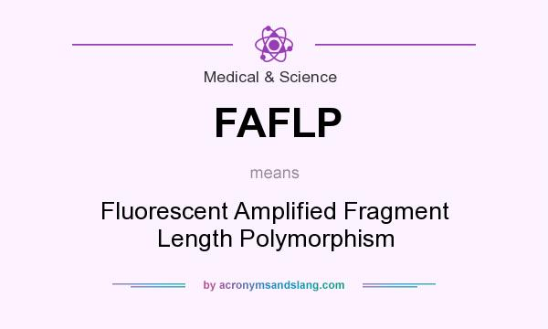 What does FAFLP mean? It stands for Fluorescent Amplified Fragment Length Polymorphism