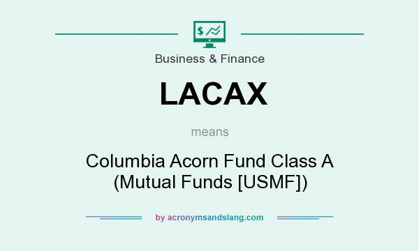 What does LACAX mean? It stands for Columbia Acorn Fund Class A (Mutual Funds [USMF])
