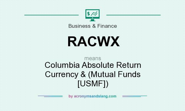 What does RACWX mean? It stands for Columbia Absolute Return Currency & (Mutual Funds [USMF])