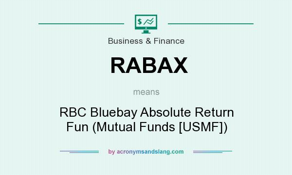 What does RABAX mean? It stands for RBC Bluebay Absolute Return Fun (Mutual Funds [USMF])