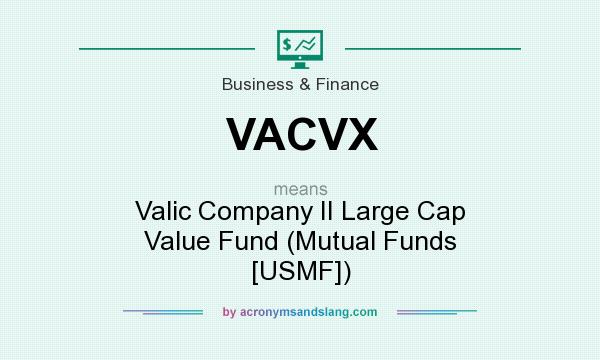 What does VACVX mean? It stands for Valic Company II Large Cap Value Fund (Mutual Funds [USMF])