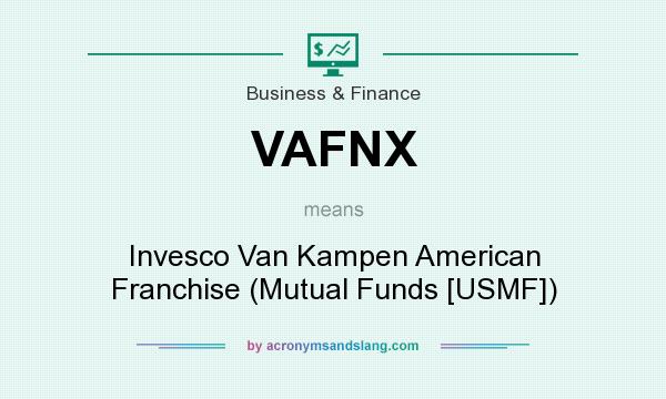 What does VAFNX mean? It stands for Invesco Van Kampen American Franchise (Mutual Funds [USMF])