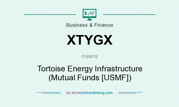 what are infrastructure funds In addition to open-end mutual funds, there are also closed-end infrastructure funds for example, global investment firms such as abn amro and the carlyle group.