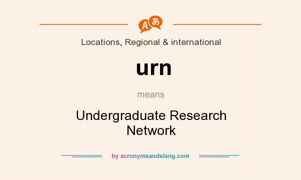 What does urn mean? It stands for Undergraduate Research Network