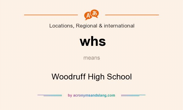 What does whs mean? It stands for Woodruff High School