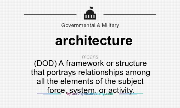 What does architecture mean? It stands for (DOD) A framework or structure that portrays relationships among all the elements of the subject force, system, or activity.