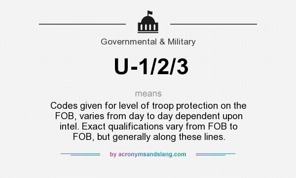 What does U-1/2/3 mean? It stands for Codes given for level of troop protection on the FOB, varies from day to day dependent upon intel. Exact qualifications vary from FOB to FOB, but generally along these lines.