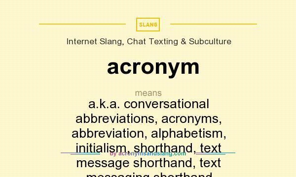 acronyms and abbreviations af download pdf