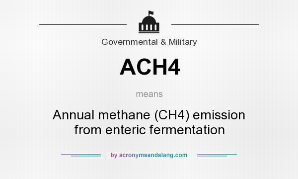 What does ACH4 mean? It stands for Annual methane (CH4) emission from enteric fermentation
