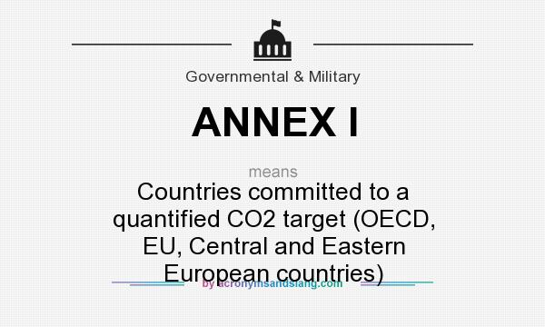 What does ANNEX I mean? It stands for Countries committed to a quantified CO2 target (OECD, EU, Central and Eastern European countries)