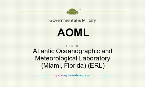 What does AOML mean? It stands for Atlantic Oceanographic and Meteorological Laboratory (Miami, Florida) (ERL)