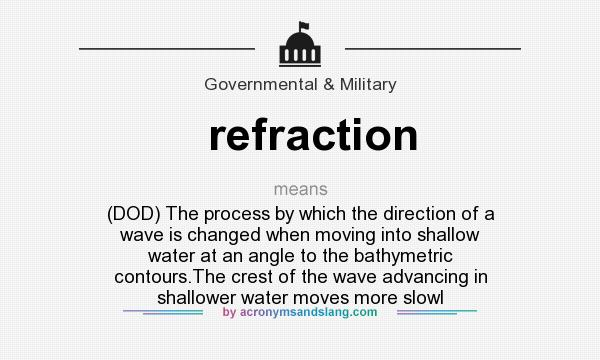 What does refraction mean? It stands for (DOD) The process by which the direction of a wave is changed when moving into shallow water at an angle to the bathymetric contours.The crest of the wave advancing in shallower water moves more slowl