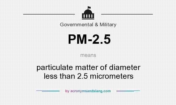 What does PM-2.5 mean? It stands for particulate matter of diameter less than 2.5 micrometers