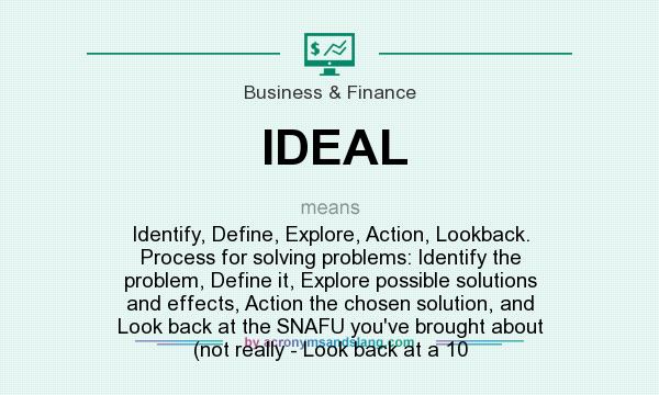 What does IDEAL mean? It stands for Identify, Define, Explore, Action, Lookback. Process for solving problems: Identify the problem, Define it, Explore possible solutions and effects, Action the chosen solution, and Look back at the SNAFU you`ve brought about (not really - Look back at a 10