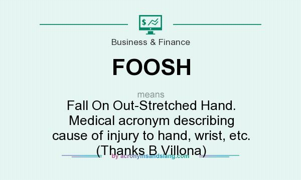 Foosh fall on out stretched hand medical acronym describing cause medical acronym describing cause of injury to hand wrist etc thanks b villona in business finance by acronymsandslang malvernweather Gallery