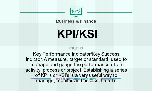 What does KPI/KSI mean? It stands for Key Performance Indicator/Key Success Indictor. A measure, target or standard, used to manage and gauge the performance of an activity, process or project. Establishing a series of KPI`s or KSI`s is a very useful way to manage, monitor and assess the effe
