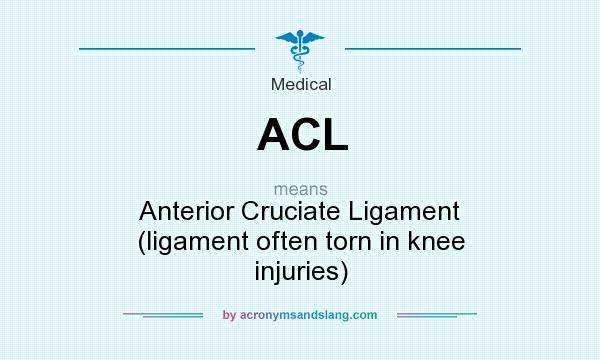 What does ACL mean? It stands for Anterior Cruciate Ligament (ligament often torn in knee injuries)