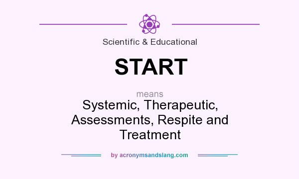 What does START mean? It stands for Systemic, Therapeutic, Assessments, Respite and Treatment